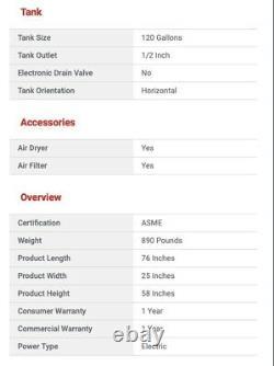 120 gallon 125 PSI 3 phase Quincy Compressor QGS-15